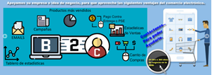 Picture of ECOMMERCE PYME PROFESIONAL